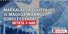 Marxaladda Quusta iyo Is Maqiiqa Maamul Goboleedyada! - Qeybta Labaad